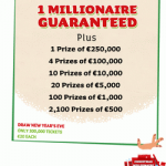 Don't miss out on the Christmas Millionaire Raffle 2012