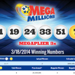 Who Won $400 Million USA Mega Millions Jackpot?