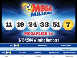USA Mega Millions jackpot